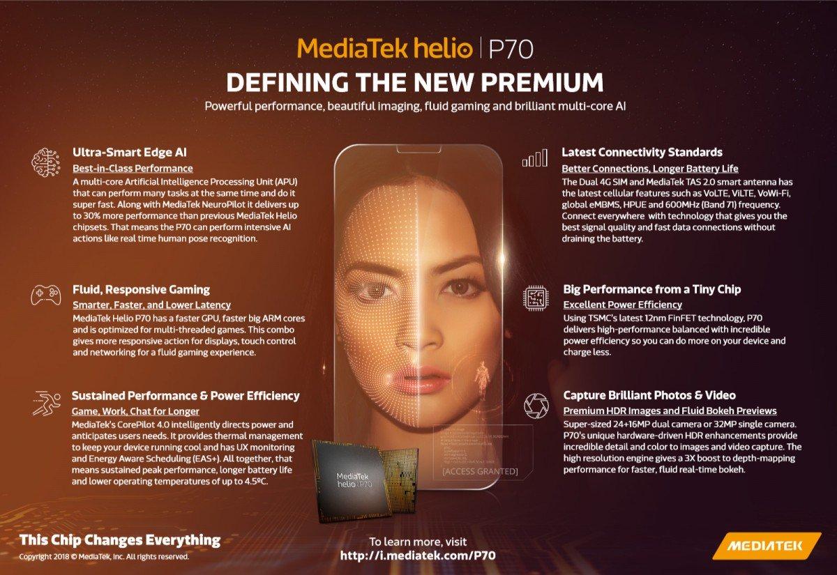 mediatek-helio-p70-ozellikleri-shiftdelete