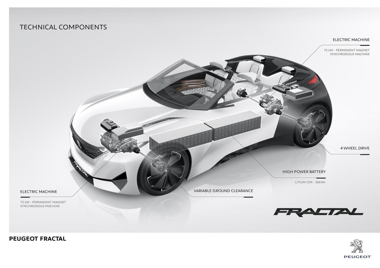 peugeot-fractal-concept-22
