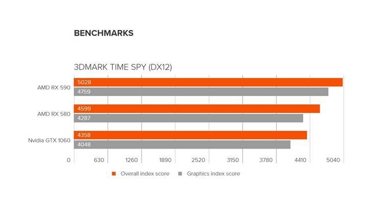 RX-590-RX-580-in-yerini-almaya-geliyor104875_2.jpg
